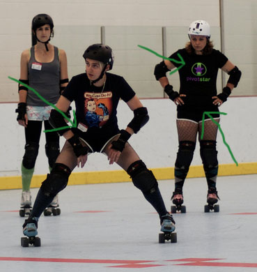 Need Presents for Roller Derby Girls or Roller Skaters? Look here