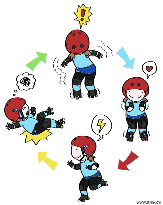 Roller skating is fun!